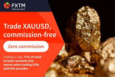 FXTM bonus promo code logo